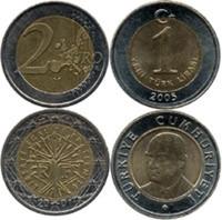 Turkse lire lijkt op 2 euro muntstuk