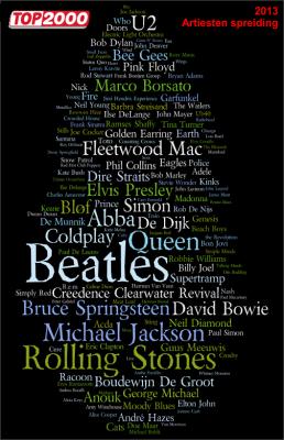 Top 2000: Welke artiesten staan het vaakst in de Lijst der Lijsten