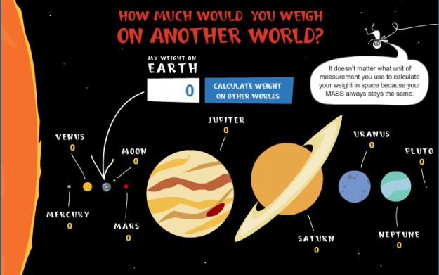 Je gewicht op een andere planeet